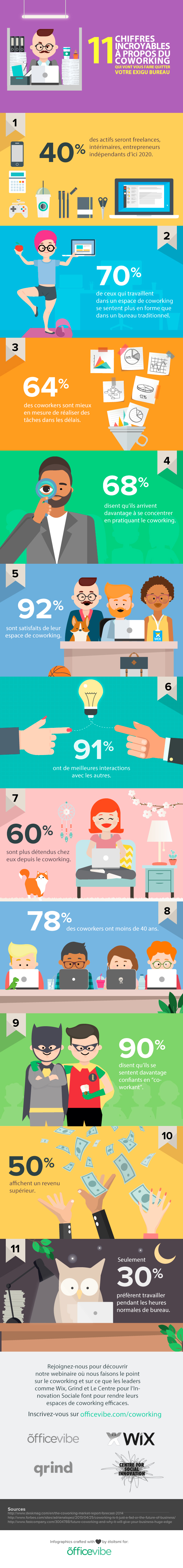 infographie-coworking