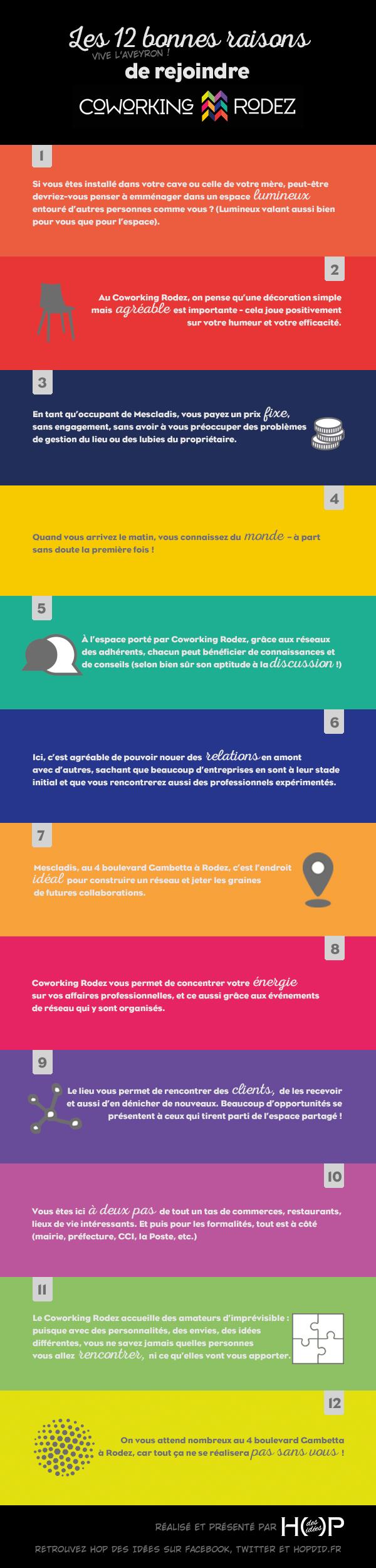 Infographie-coworkingRodez